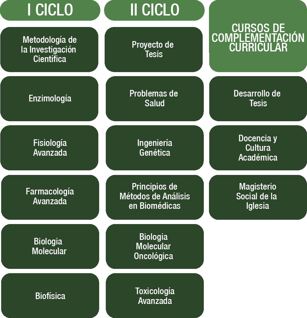 m_ciencias_biomedicas