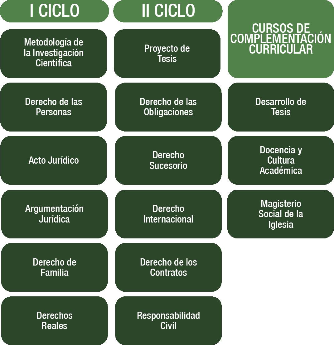 m_derecho_civil