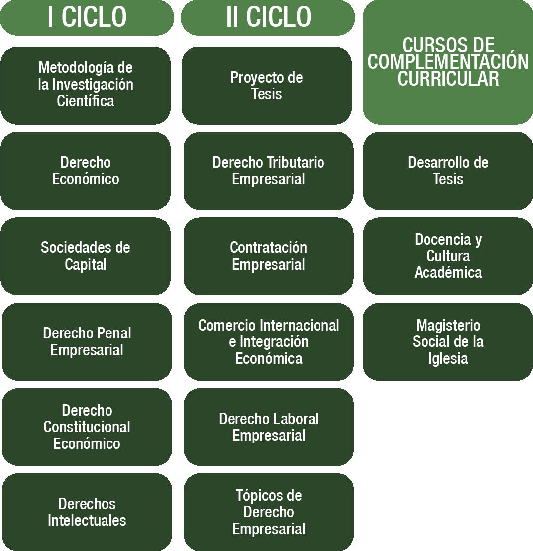 m_derecho_empresa