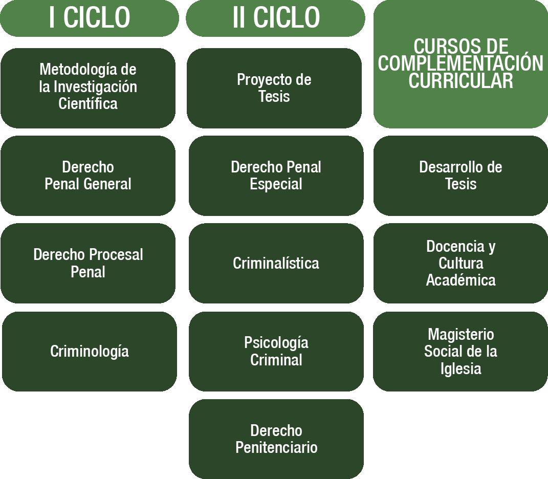 m_derecho_penal