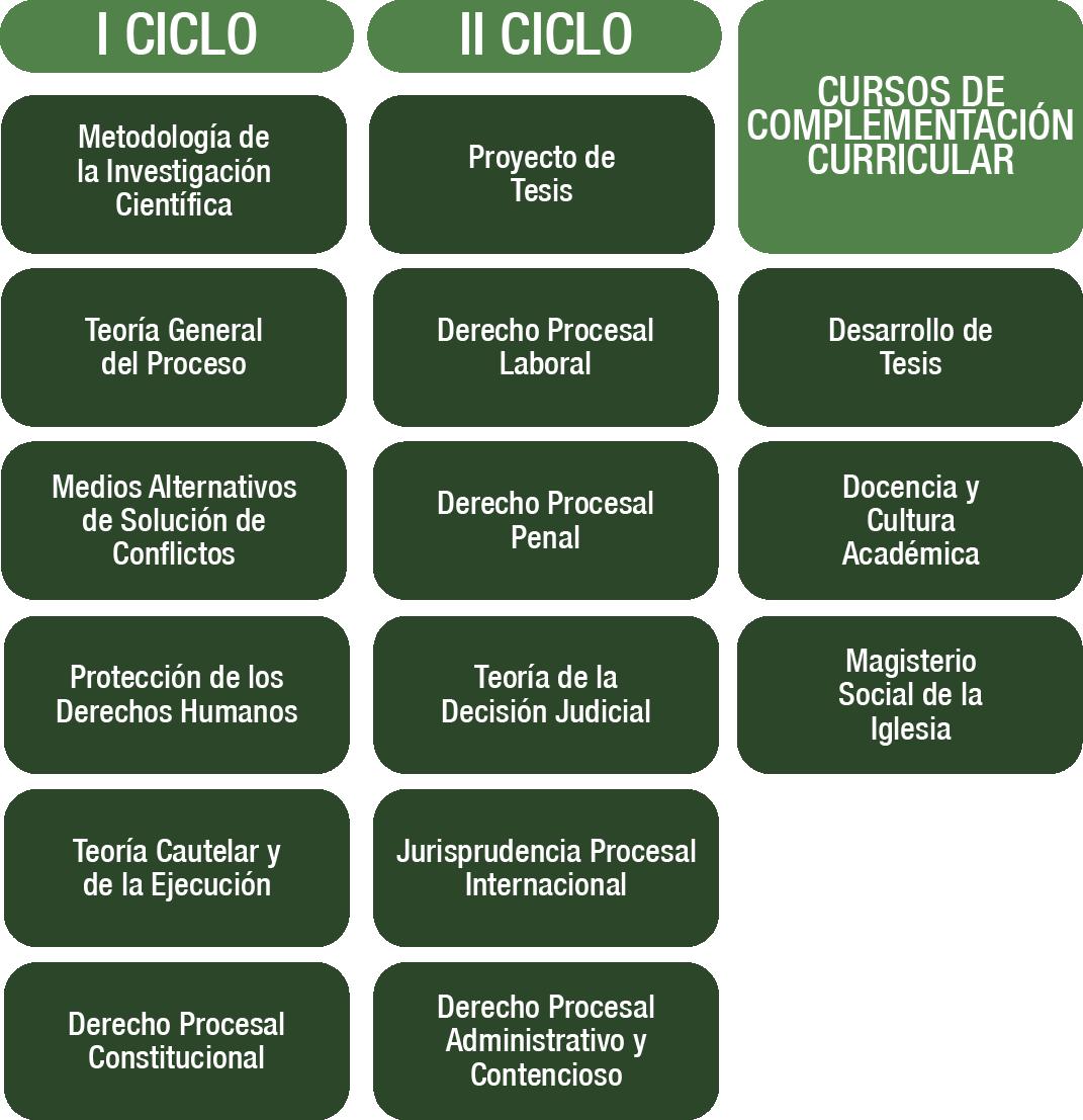 m_procesal_administracion_justicia