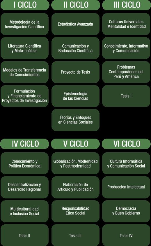 plan-de-estudios-doctorado-ciencias-sociales