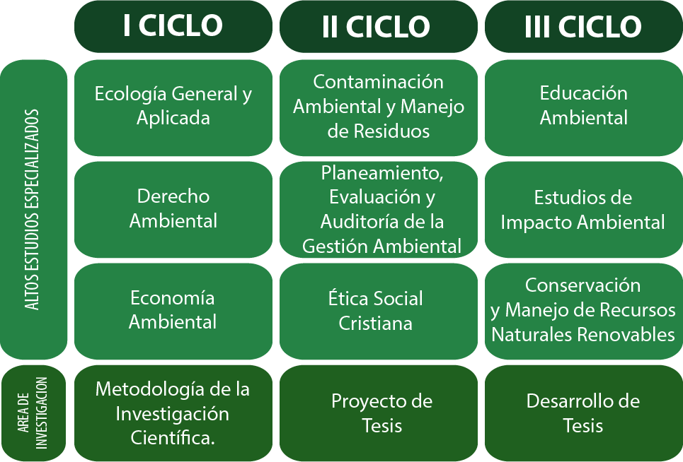 cingenierias-maestria-en-planificacion-y-gestion-ambiental