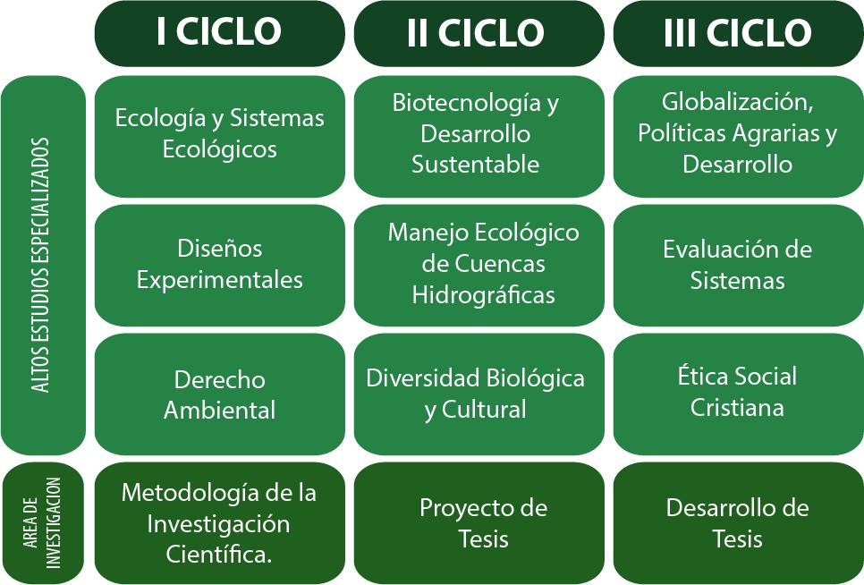 cingenierias-maestria-en-sustentabilidad-y-medio-ambiente