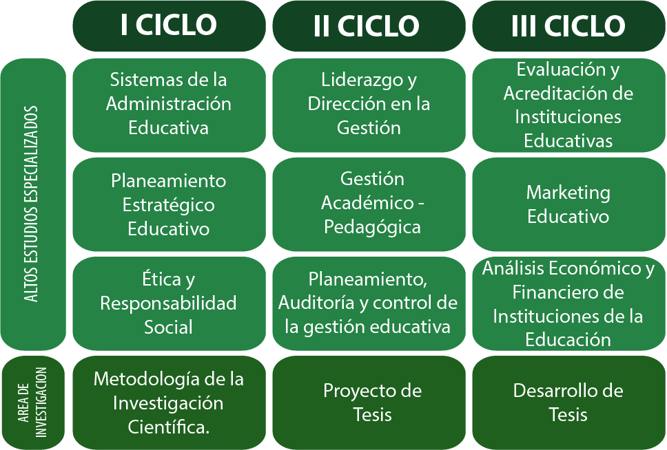 csociales-maestria-en-gestion-y-direccion-de-instituciones-de-laeducacion