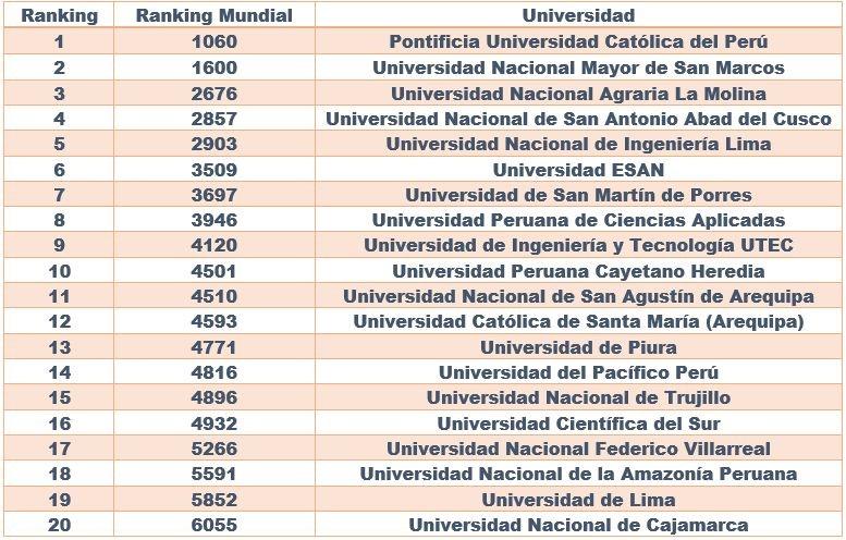 ranking-webometrics-2018