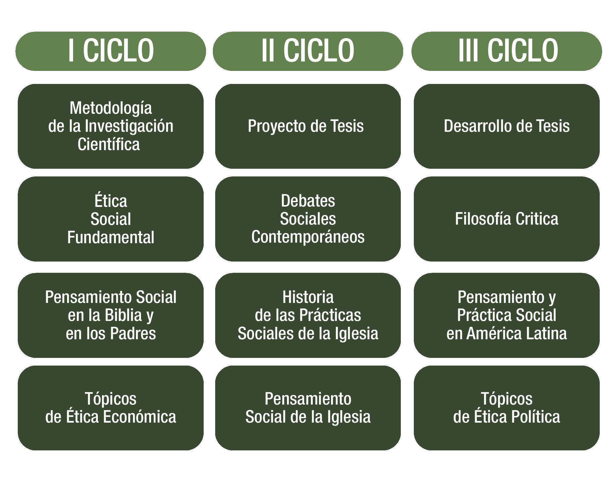doctrina-social-de-la-iglesia_mesa-de-trabajo-1-copia