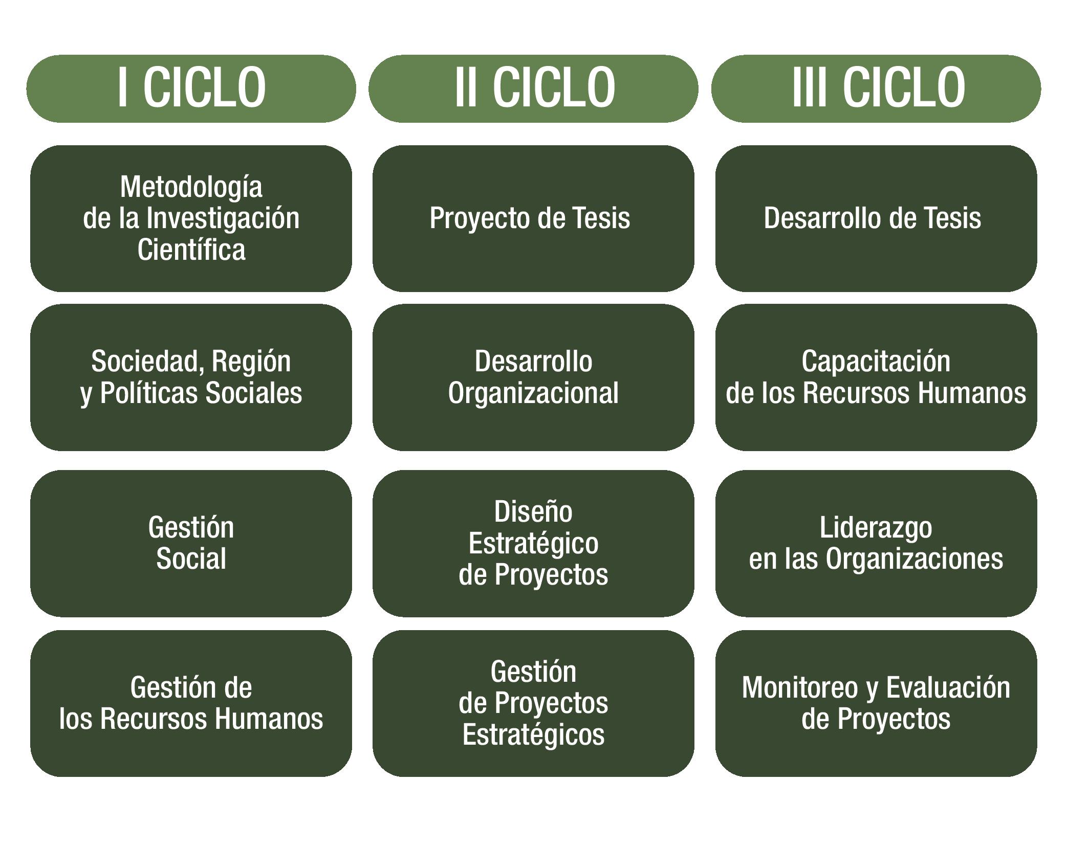 gerencia-social-y-recursos-humanos_mesa-de-trabajo-1