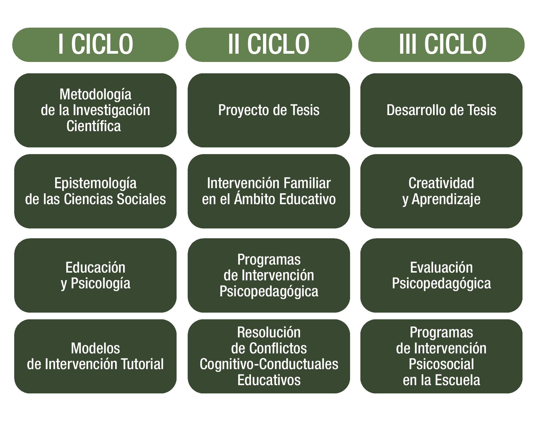 psicologia-educativa_mesa-de-trabajo-1-copia-2