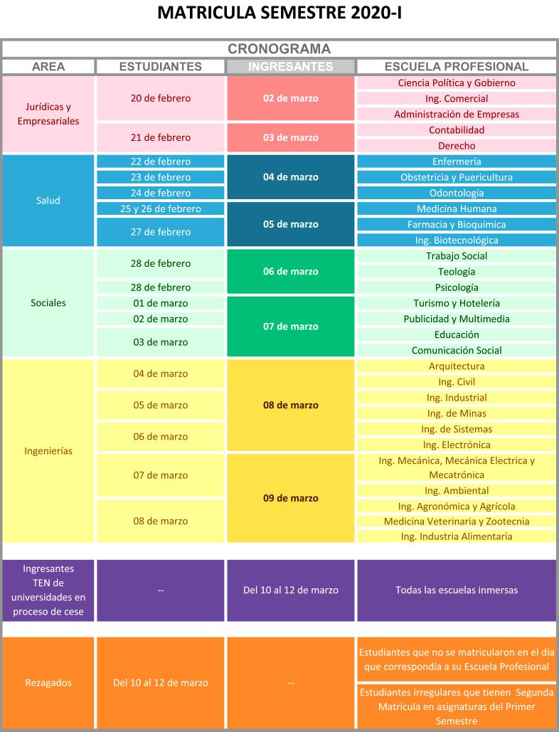 cronograma-de-matriculas-2020-i-en-la-ucsm